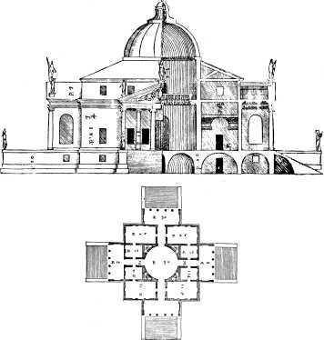 Der Plan der Villa Rotonda